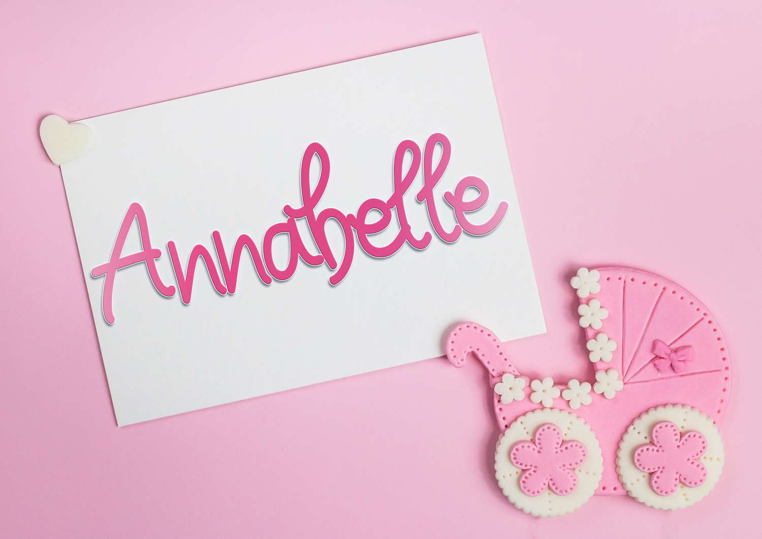 Annabelle Baby Name