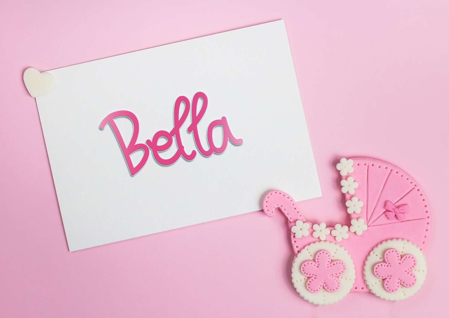 Bella Baby Name