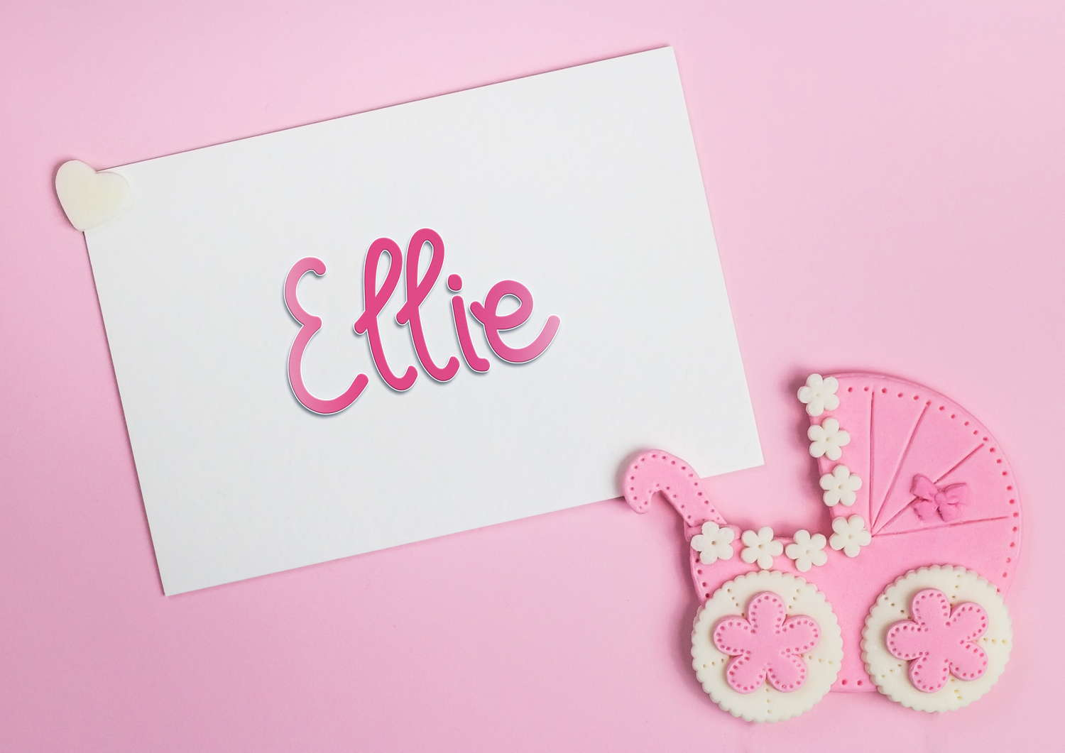 Ellie Baby Name