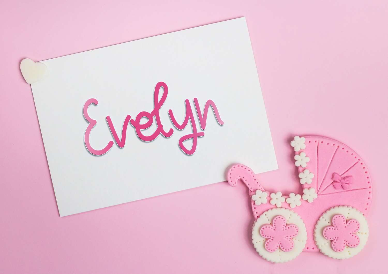 Evelyn Baby Name